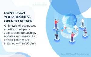 Dont-Leave-Your-Business-Open-to-Attack